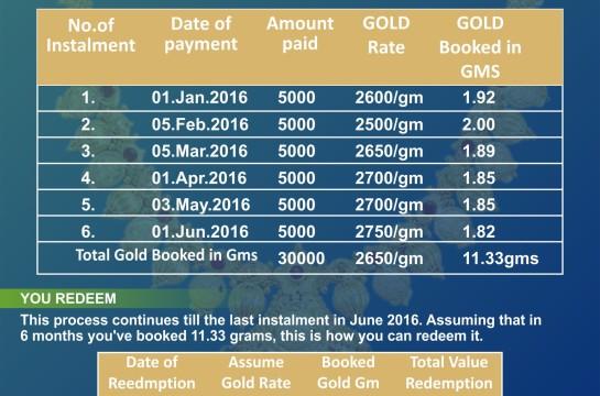 gold schem (1)